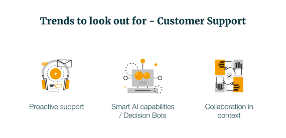 Set the right benchmarks to get better at customer support